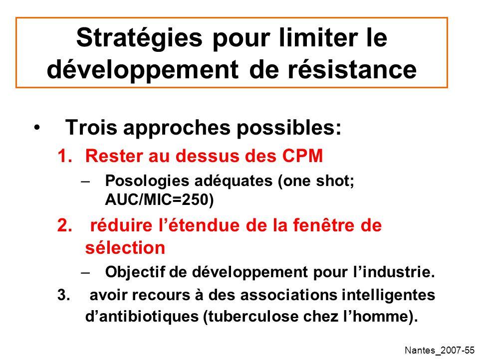 Nantes_2007-55 Stratégies pour limiter le développement de résistance Trois approches possibles: 1.Rester au dessus des CPM –Posologies adéquates (one shot; AUC/MIC=250) 2.