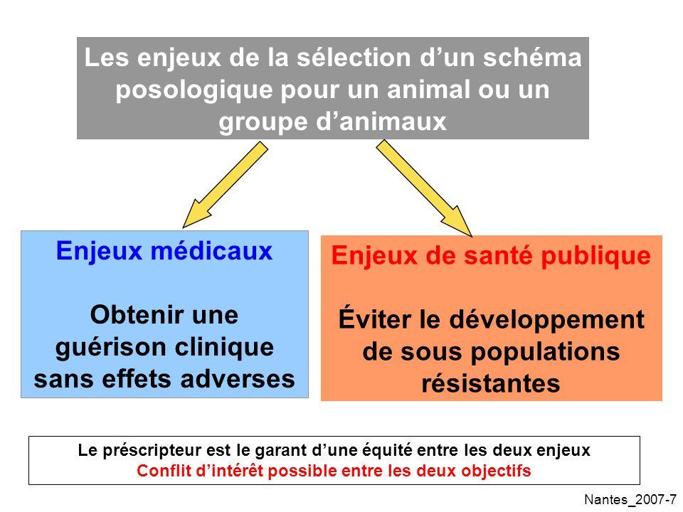 Nantes_2007-18 Schéma posologique (g par tonne daliment) & antibiorésistance Traitements initiés 7 jours après un challenge (E.