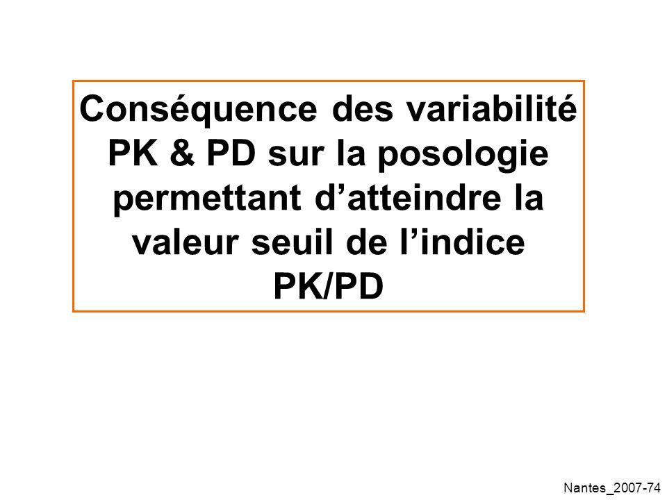 Nantes_2007-74 Conséquence des variabilité PK & PD sur la posologie permettant datteindre la valeur seuil de lindice PK/PD