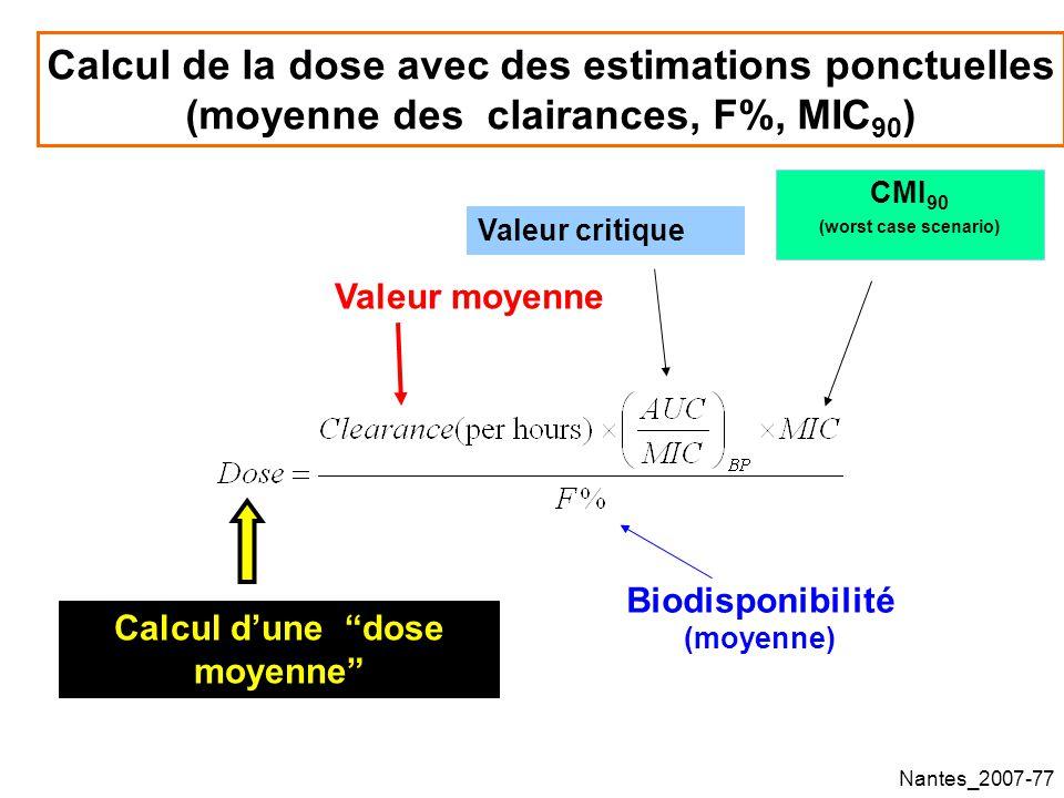 Nantes_2007-77 Calcul de la dose avec des estimations ponctuelles (moyenne des clairances, F%, MIC 90 ) Valeur critique CMI 90 (worst case scenario) Biodisponibilité (moyenne) Valeur moyenne Calcul dune dose moyenne