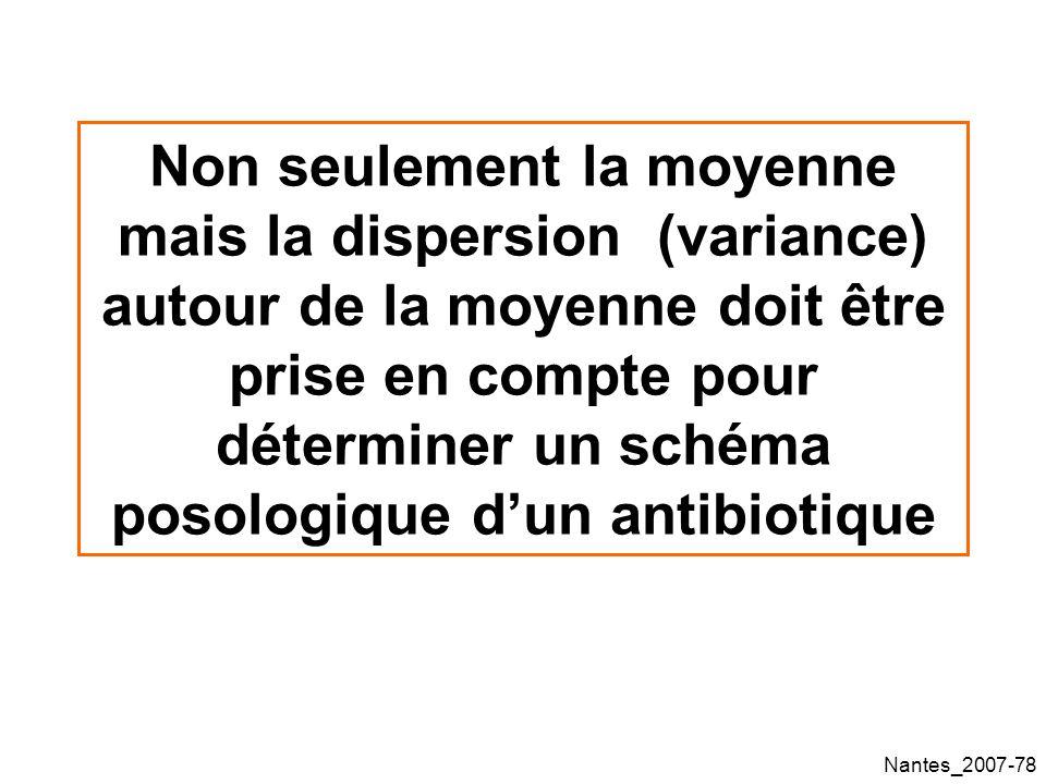 Nantes_2007-78 Non seulement la moyenne mais la dispersion (variance) autour de la moyenne doit être prise en compte pour déterminer un schéma posologique dun antibiotique