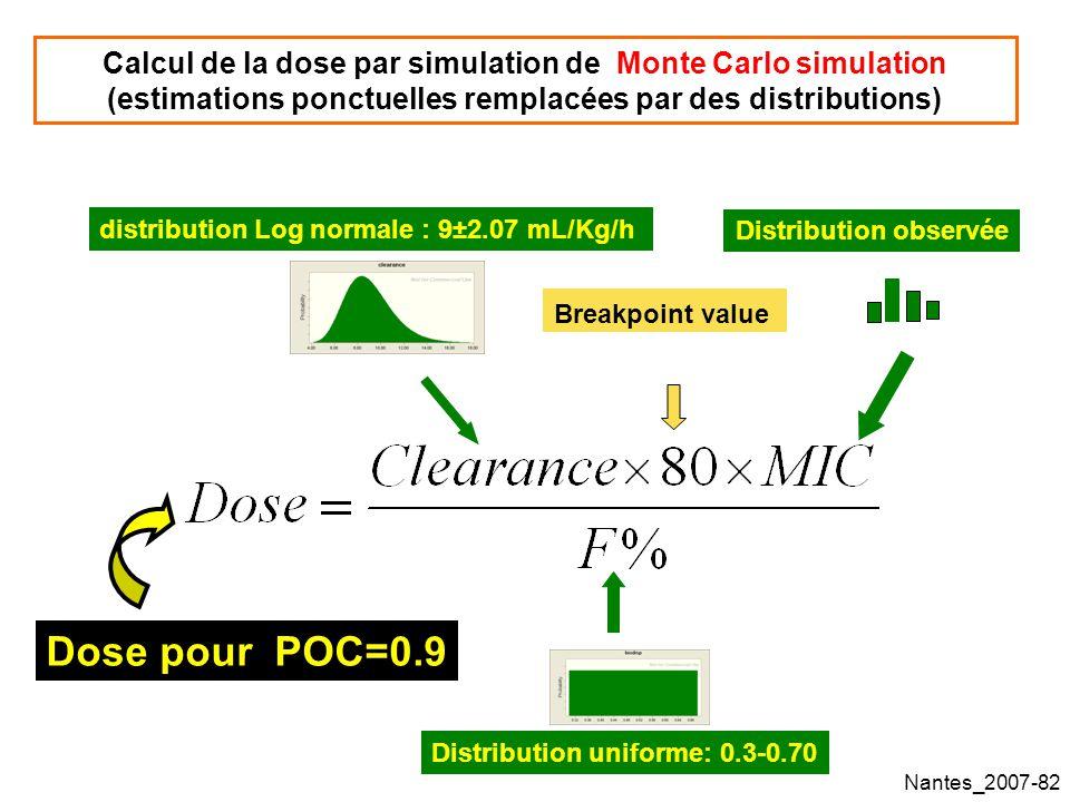 Nantes_2007-82 Calcul de la dose par simulation de Monte Carlo simulation (estimations ponctuelles remplacées par des distributions) Dose pour POC=0.9 Breakpoint value distribution Log normale : 9±2.07 mL/Kg/h Distribution uniforme: 0.3-0.70 Distribution observée