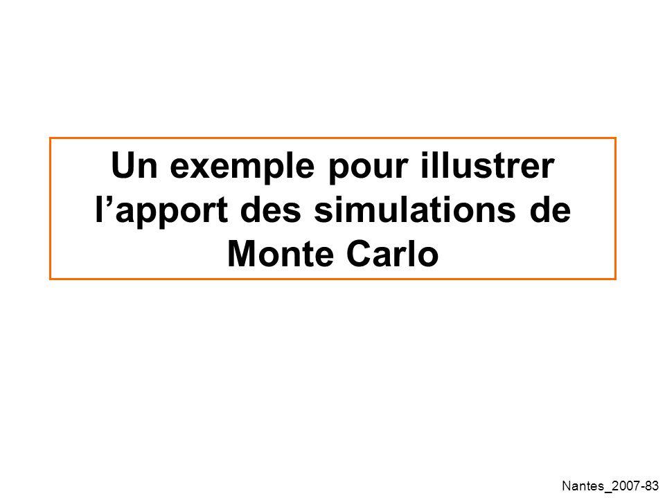 Nantes_2007-83 Un exemple pour illustrer lapport des simulations de Monte Carlo