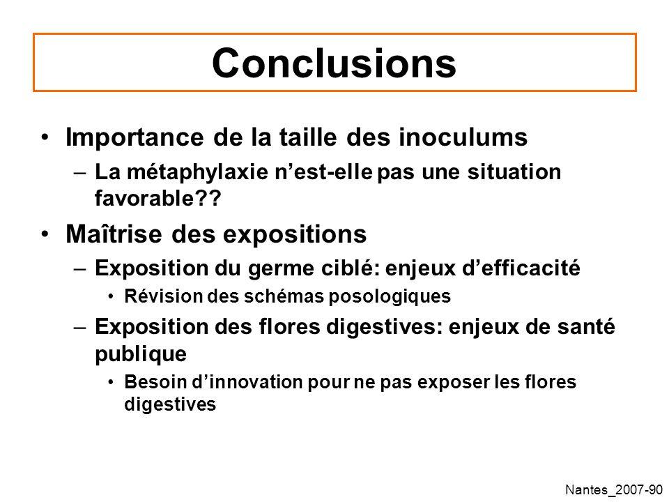 Nantes_2007-90 Conclusions Importance de la taille des inoculums –La métaphylaxie nest-elle pas une situation favorable?.