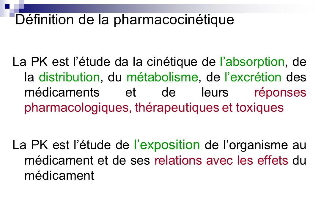 Définition de la pharmacocinétique La PK est létude da la cinétique de labsorption, de la distribution, du métabolisme, de lexcrétion des médicaments