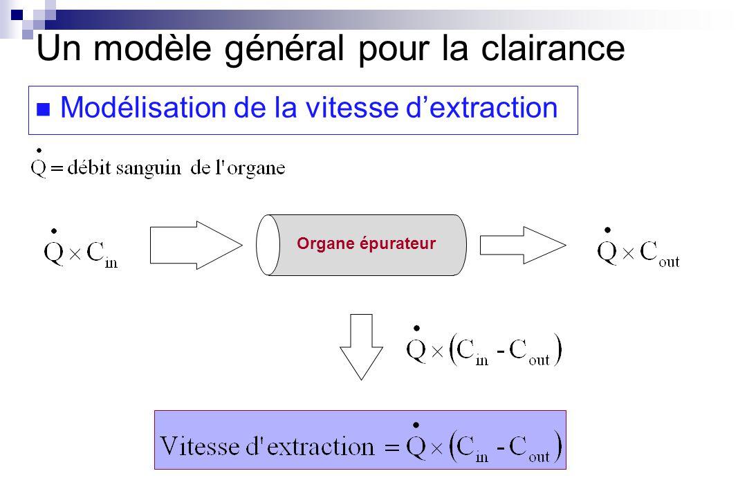 Modélisation de la vitesse dextraction Organe épurateur