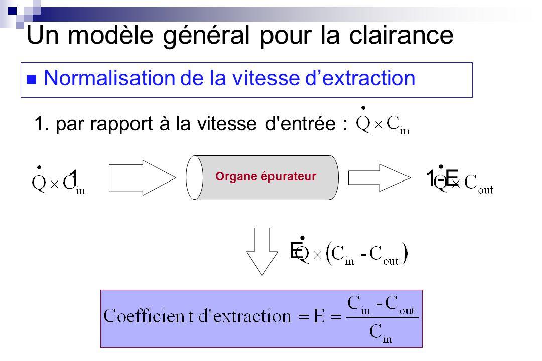 1. par rapport à la vitesse d'entrée : 11-E E Un modèle général pour la clairance Normalisation de la vitesse dextraction Organe épurateur