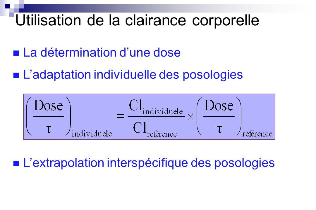 Utilisation de la clairance corporelle La détermination dune dose Ladaptation individuelle des posologies Lextrapolation interspécifique des posologies