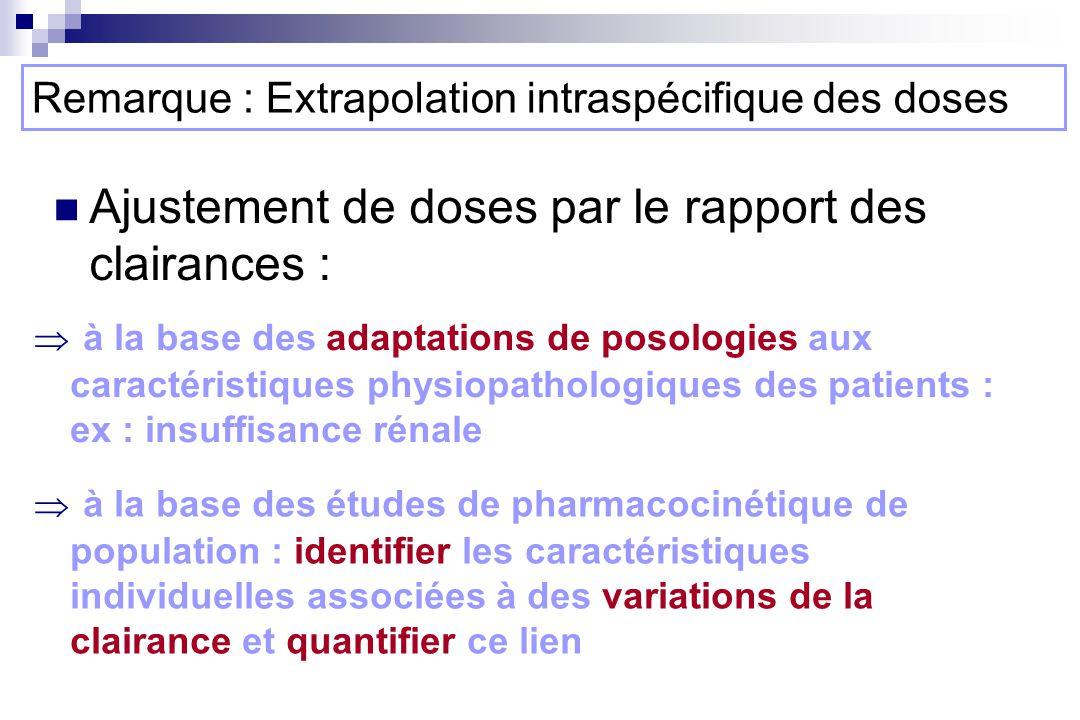 Ajustement de doses par le rapport des clairances : Remarque : Extrapolation intraspécifique des doses à la base des adaptations de posologies aux car