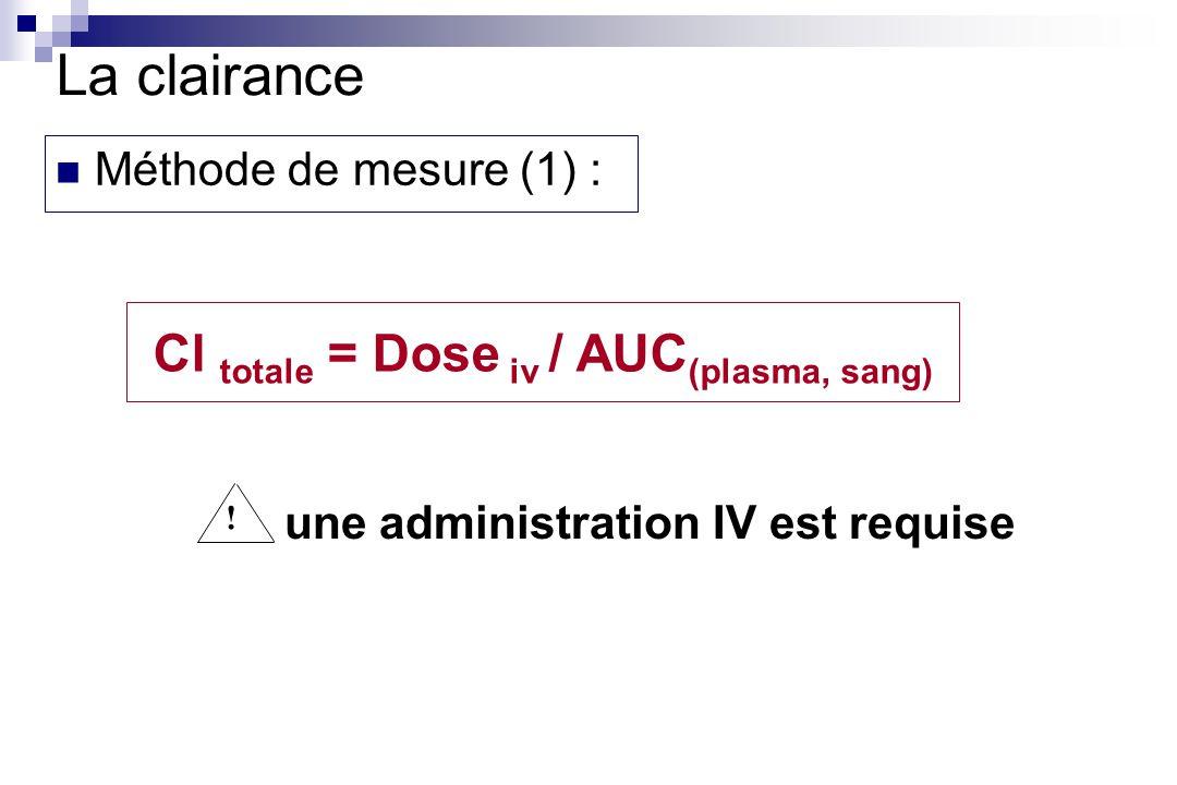 Cl totale = Dose iv / AUC (plasma, sang) une administration IV est requise ! La clairance Méthode de mesure (1) :