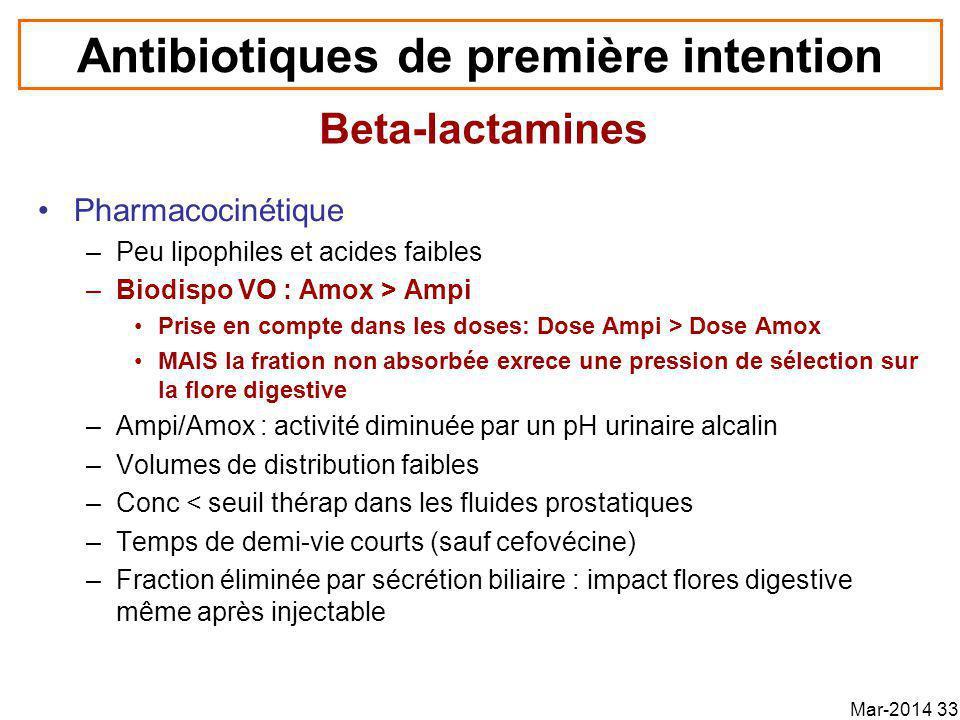 Antibiotiques de première intention Pharmacocinétique –Peu lipophiles et acides faibles –Biodispo VO : Amox > Ampi Prise en compte dans les doses: Dose Ampi > Dose Amox MAIS la fration non absorbée exrece une pression de sélection sur la flore digestive –Ampi/Amox : activité diminuée par un pH urinaire alcalin –Volumes de distribution faibles –Conc < seuil thérap dans les fluides prostatiques –Temps de demi-vie courts (sauf cefovécine) –Fraction éliminée par sécrétion biliaire : impact flores digestive même après injectable Beta-lactamines Mar-2014 33