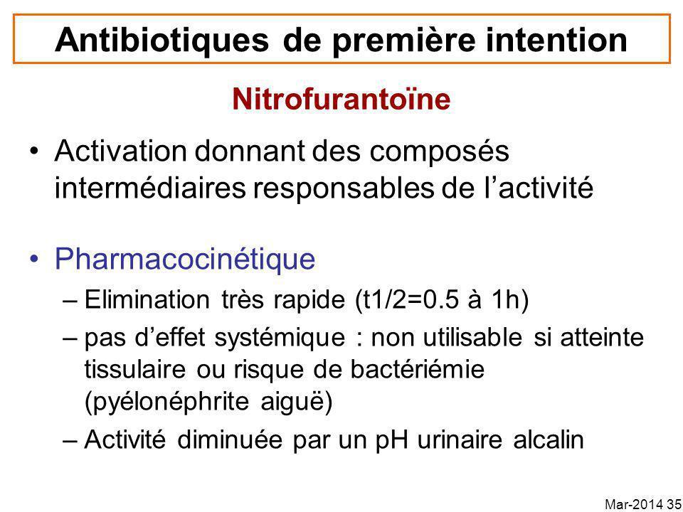 Antibiotiques de première intention Nitrofurantoïne Activation donnant des composés intermédiaires responsables de lactivité Pharmacocinétique –Elimination très rapide (t1/2=0.5 à 1h) –pas deffet systémique : non utilisable si atteinte tissulaire ou risque de bactériémie (pyélonéphrite aiguë) –Activité diminuée par un pH urinaire alcalin Mar-2014 35