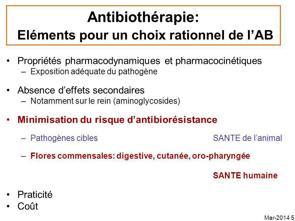http://www.resapath.anses.fr/ Mar-2014 16 Données épidémiologiques click click sensibilités