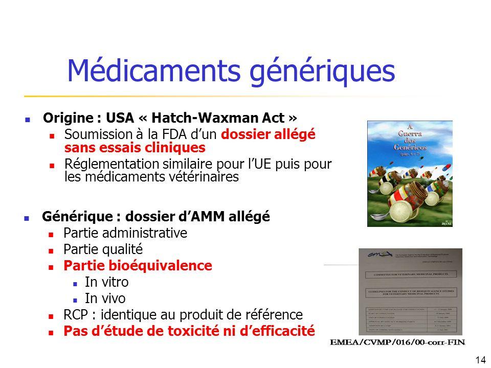 Médicaments génériques Générique : dossier dAMM allégé Partie administrative Partie qualité Partie bioéquivalence In vitro In vivo RCP : identique au