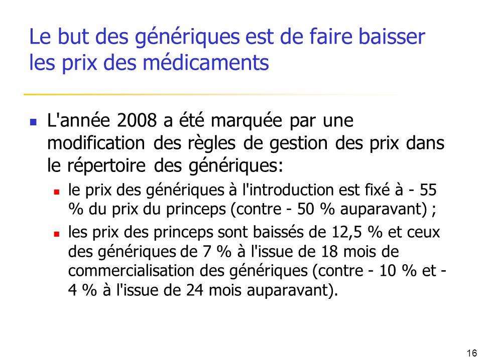 Le but des génériques est de faire baisser les prix des médicaments L'année 2008 a été marquée par une modification des règles de gestion des prix dan