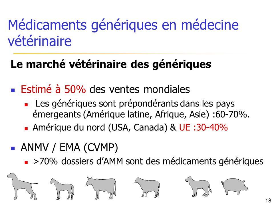 Médicaments génériques en médecine vétérinaire ANMV / EMA (CVMP) >70% dossiers dAMM sont des médicaments génériques 18 Le marché vétérinaire des génér