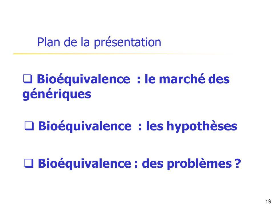 Bioéquivalence : les hypothèses Plan de la présentation Bioéquivalence : des problèmes ? 19 Bioéquivalence : le marché des génériques