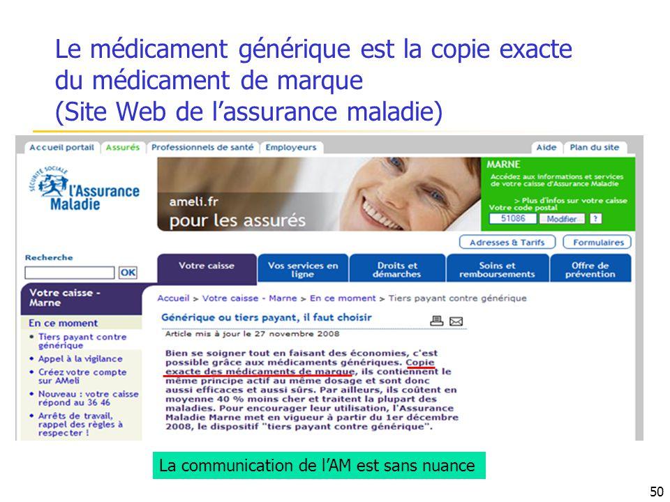 Le médicament générique est la copie exacte du médicament de marque (Site Web de lassurance maladie) La communication de lAM est sans nuance 50