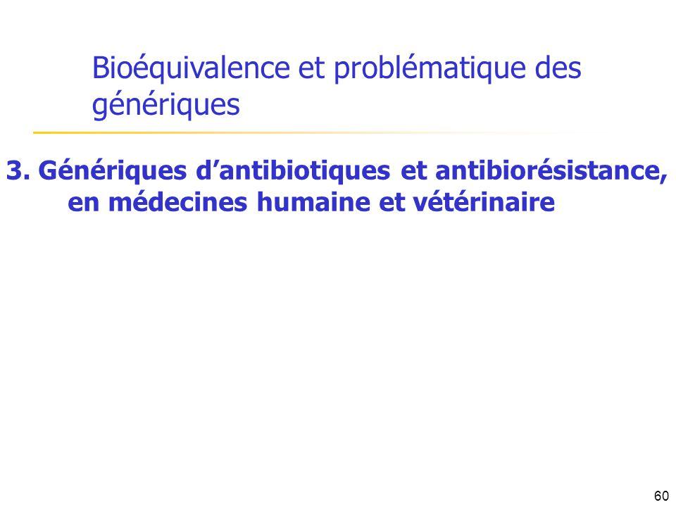 Bioéquivalence et problématique des génériques 3. Génériques dantibiotiques et antibiorésistance, en médecines humaine et vétérinaire 60