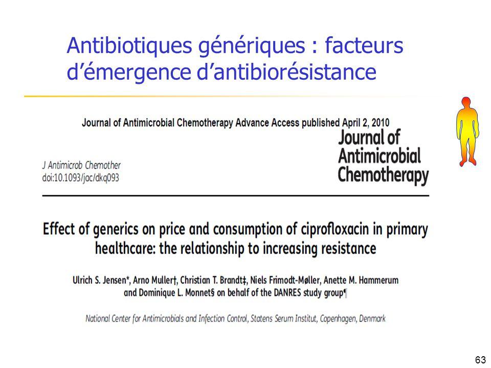 Antibiotiques génériques : facteurs démergence dantibiorésistance 63