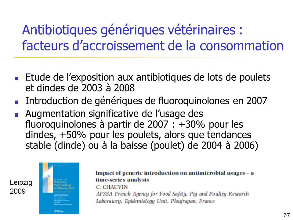 Antibiotiques génériques vétérinaires : facteurs daccroissement de la consommation Etude de lexposition aux antibiotiques de lots de poulets et dindes
