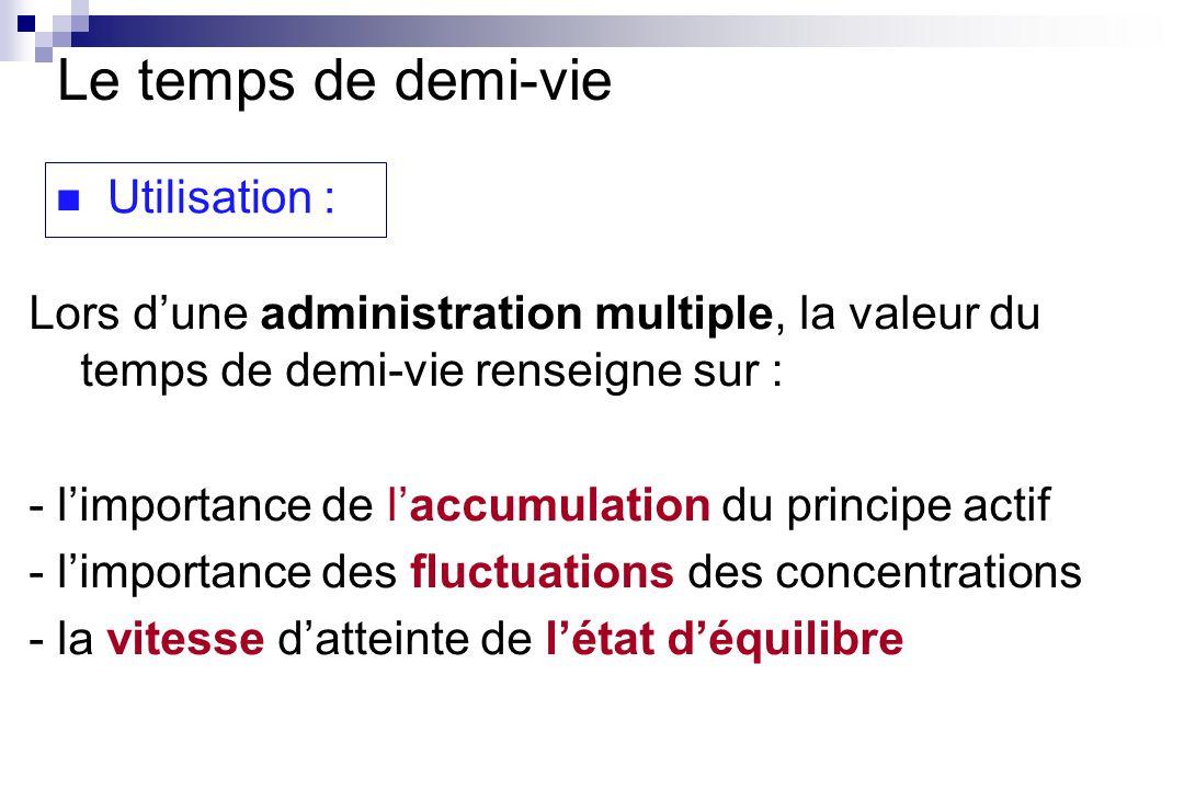 Utilisation : Lors dune administration multiple, la valeur du temps de demi-vie renseigne sur : - limportance de laccumulation du principe actif - lim
