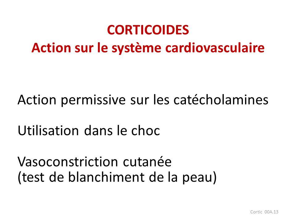 Cortic 00A.13 Action permissive sur les catécholamines Utilisation dans le choc Vasoconstriction cutanée (test de blanchiment de la peau) CORTICOIDES
