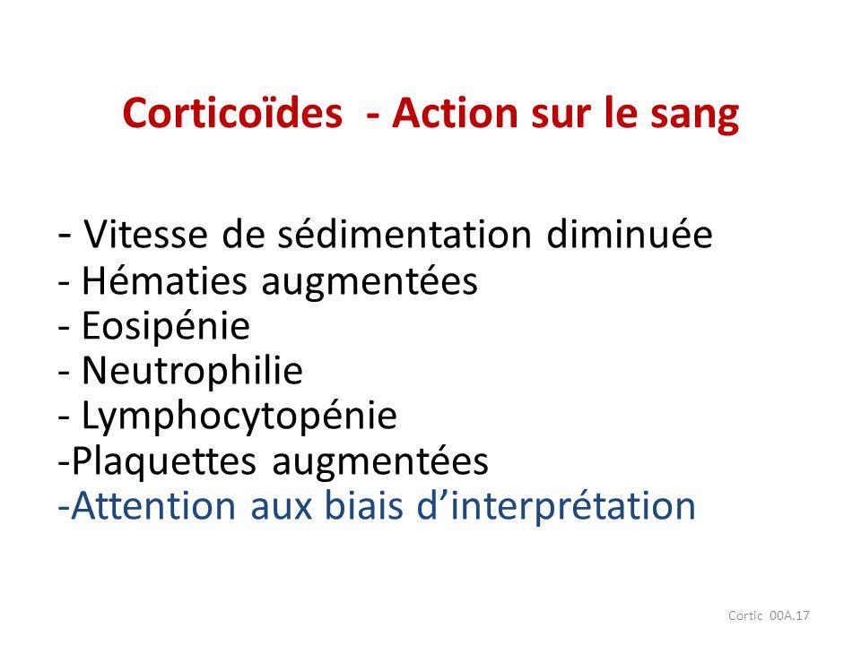 Cortic 00A.17 - Vitesse de sédimentation diminuée - Hématies augmentées - Eosipénie - Neutrophilie - Lymphocytopénie -Plaquettes augmentées -Attention