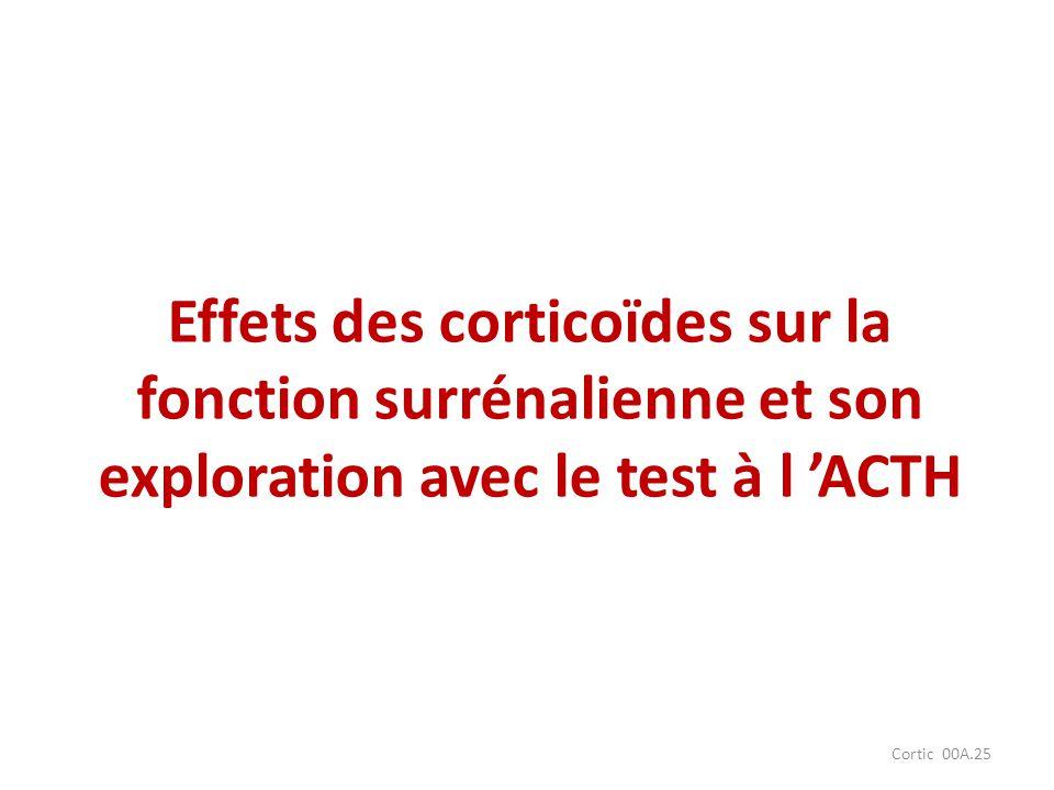 Cortic 00A.25 Effets des corticoïdes sur la fonction surrénalienne et son exploration avec le test à l ACTH