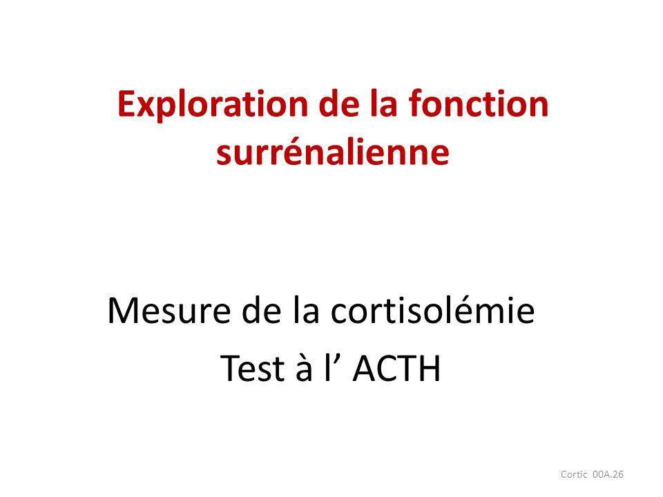 Cortic 00A.26 Exploration de la fonction surrénalienne Mesure de la cortisolémie Test à l ACTH