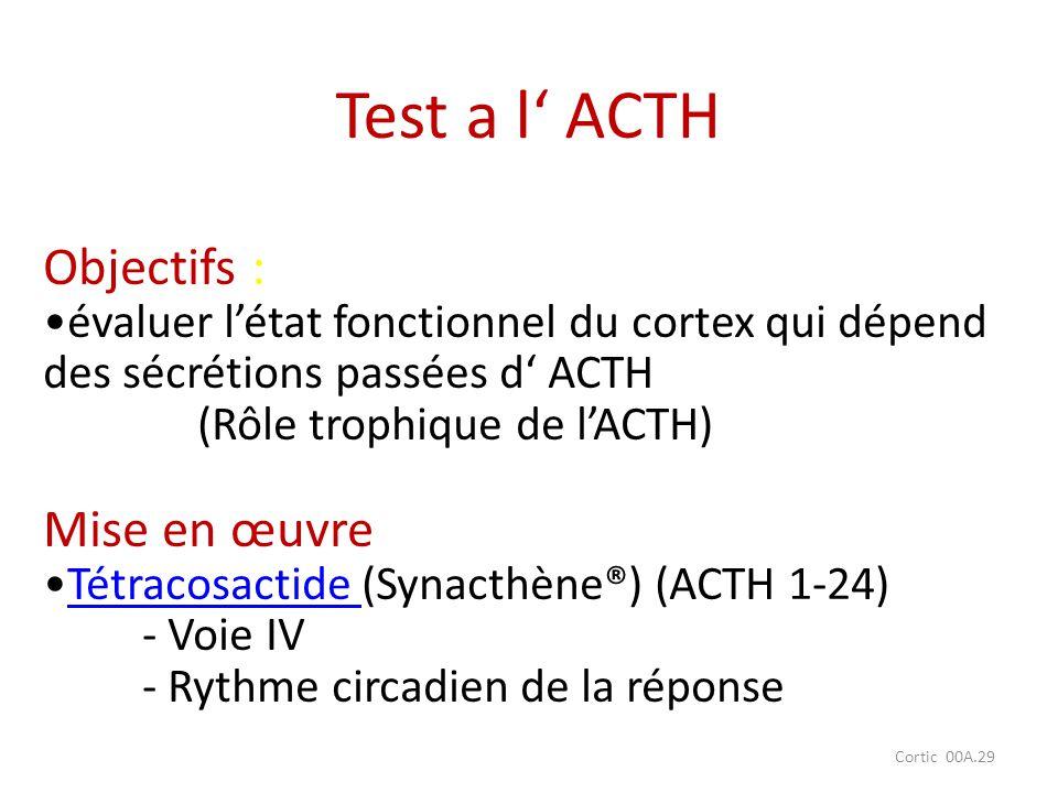 Cortic 00A.29 Objectifs : évaluer létat fonctionnel du cortex qui dépend des sécrétions passées d ACTH (Rôle trophique de lACTH) Mise en œuvre Tétraco