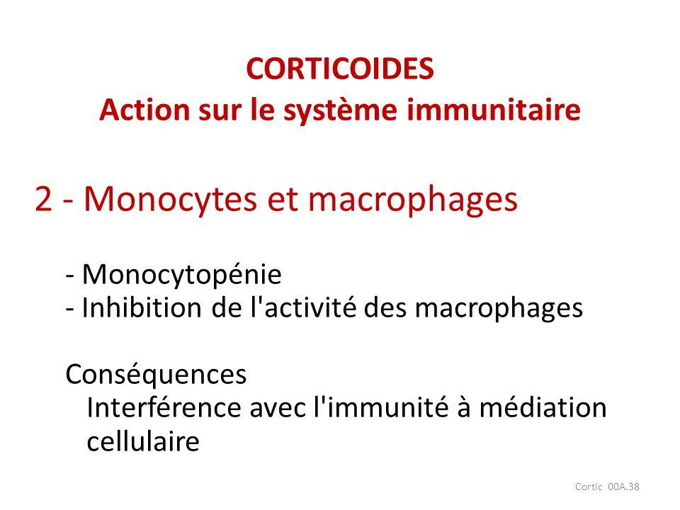 Cortic 00A.38 2 - Monocytes et macrophages - Monocytopénie - Inhibition de l'activité des macrophages Conséquences Interférence avec l'immunité à médi