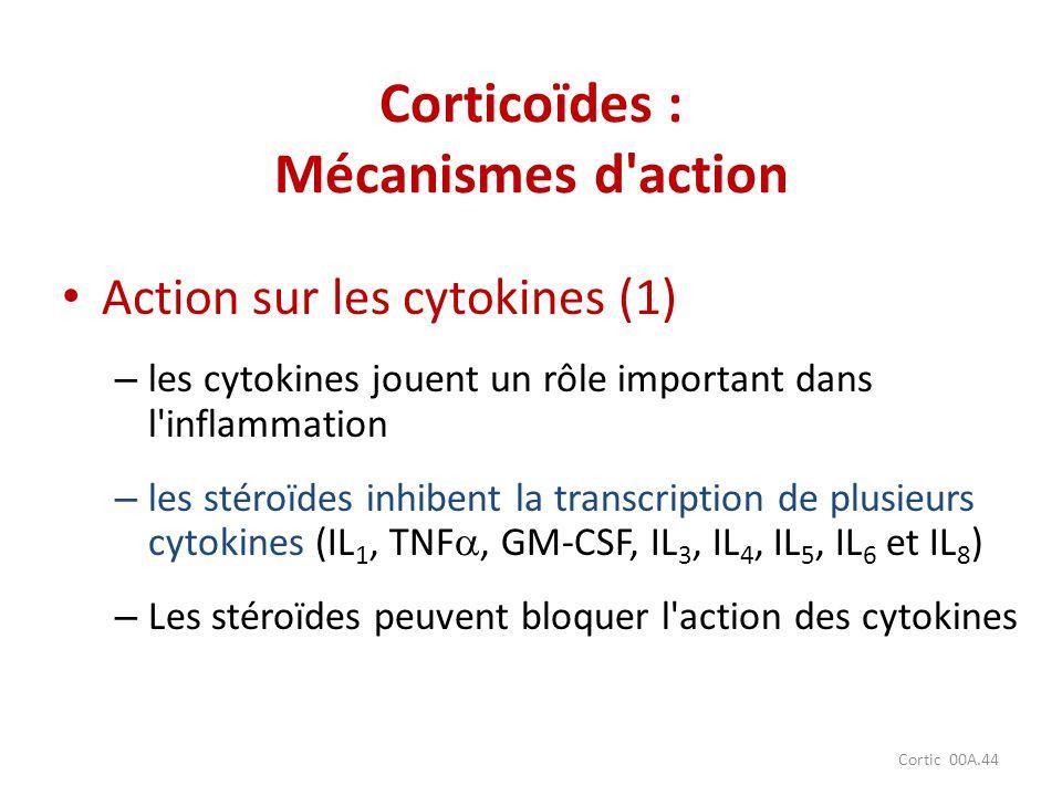 Cortic 00A.44 Action sur les cytokines (1) – les cytokines jouent un rôle important dans l'inflammation – les stéroïdes inhibent la transcription de p