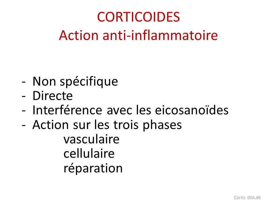 Cortic 00A.46 - Non spécifique - Directe - Interférence avec les eicosanoïdes - Action sur les trois phases vasculaire cellulaire réparation CORTICOID