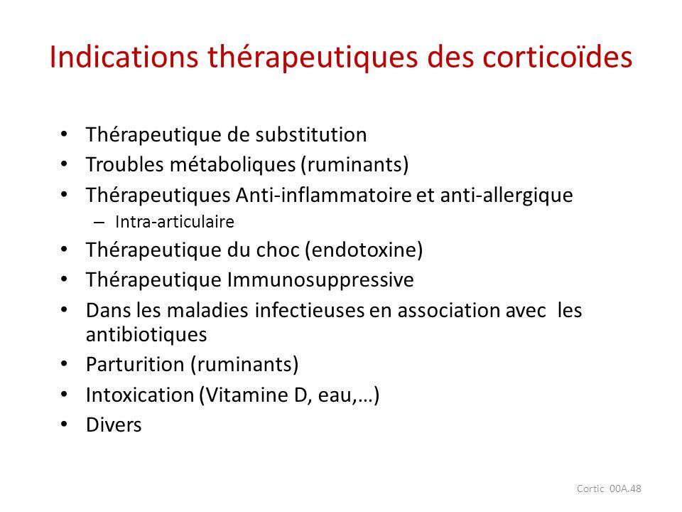 Cortic 00A.48 Indications thérapeutiques des corticoïdes Thérapeutique de substitution Troubles métaboliques (ruminants) Thérapeutiques Anti-inflammat