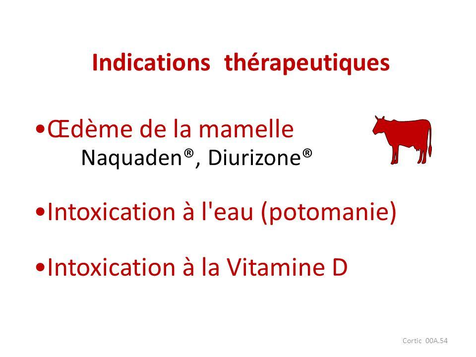 Cortic 00A.54 Œdème de la mamelle Naquaden®, Diurizone® Intoxication à l'eau (potomanie) Intoxication à la Vitamine D Indications thérapeutiques