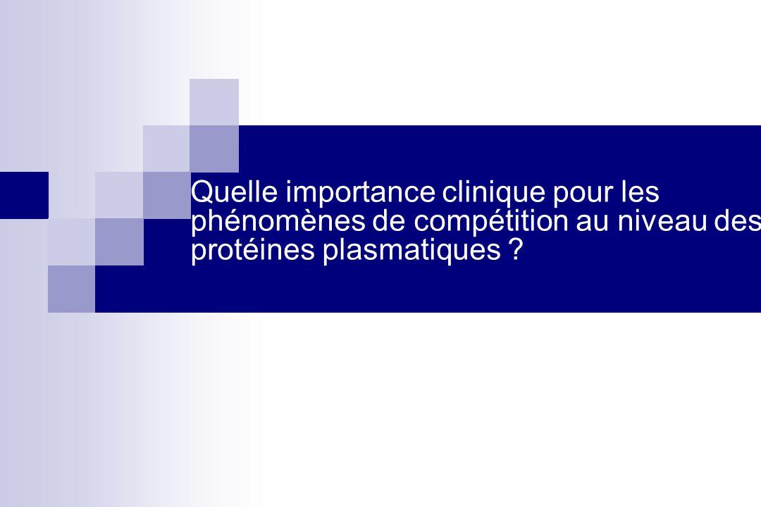 « Sur le plan pharmacologique, ce type dinterférence se traduit par laugmentation de la fraction libre plasmatique de lun ou des deux médicaments présents.