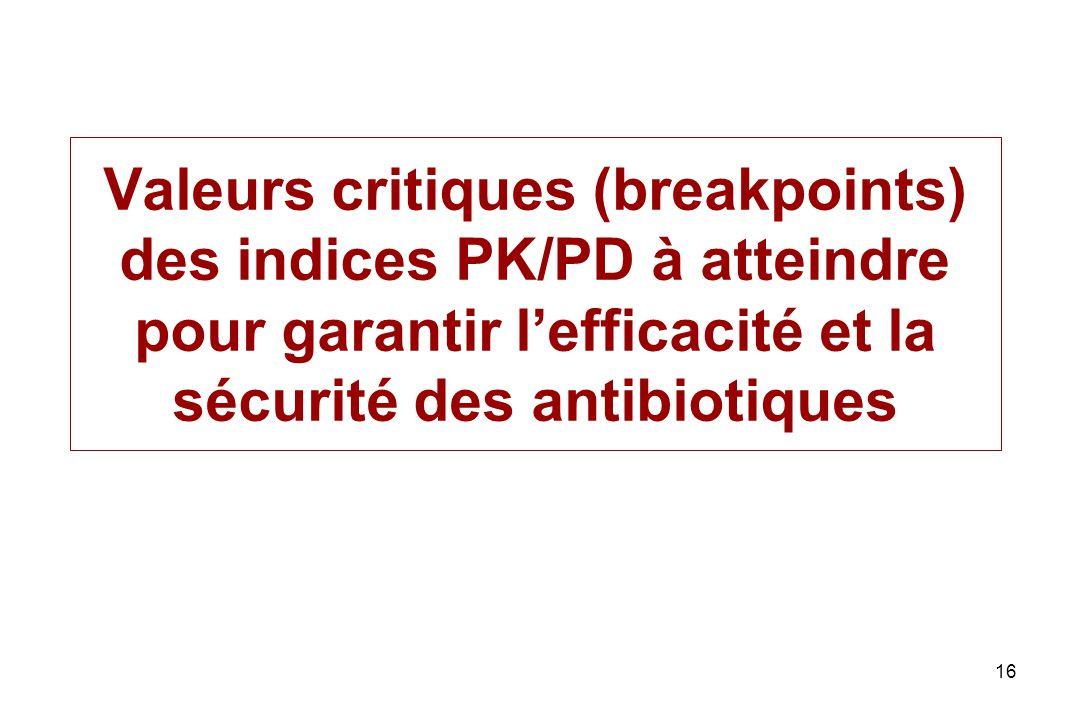 16 Valeurs critiques (breakpoints) des indices PK/PD à atteindre pour garantir lefficacité et la sécurité des antibiotiques