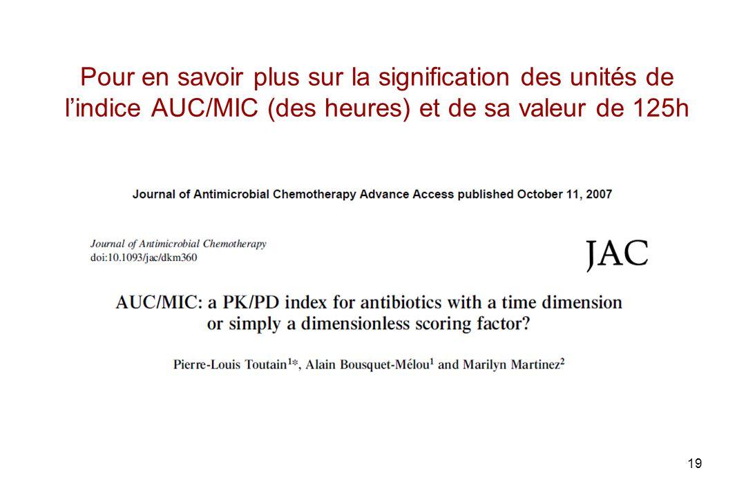 19 Pour en savoir plus sur la signification des unités de lindice AUC/MIC (des heures) et de sa valeur de 125h