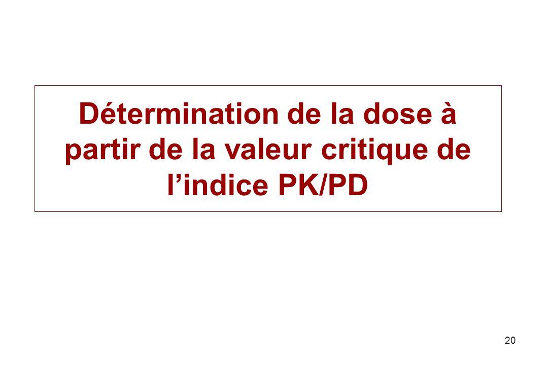 20 Détermination de la dose à partir de la valeur critique de lindice PK/PD