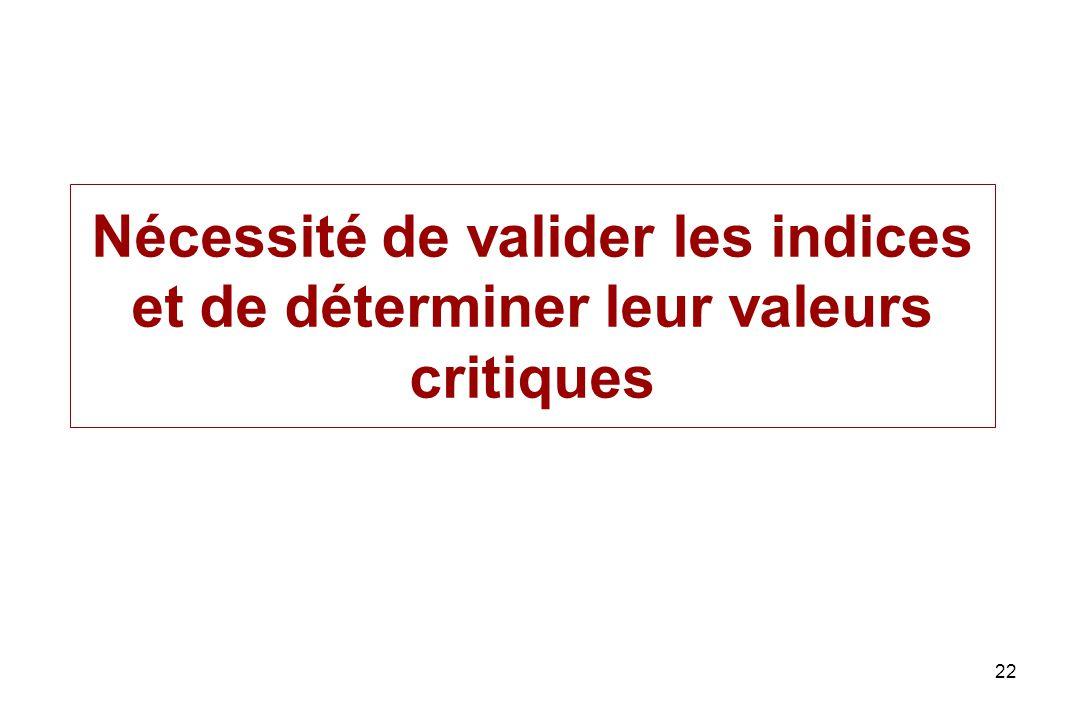 22 Nécessité de valider les indices et de déterminer leur valeurs critiques