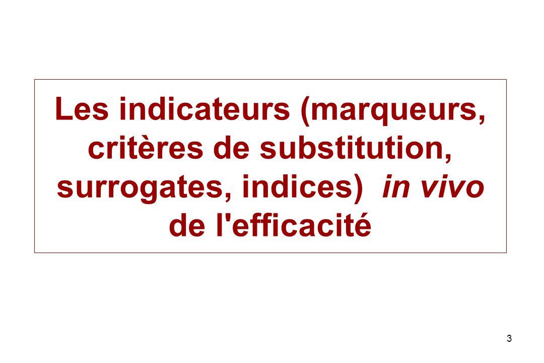 3 Les indicateurs (marqueurs, critères de substitution, surrogates, indices) in vivo de l'efficacité