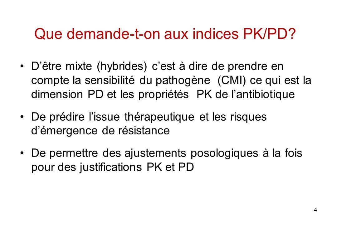 4 Que demande-t-on aux indices PK/PD? Dêtre mixte (hybrides) cest à dire de prendre en compte la sensibilité du pathogène (CMI) ce qui est la dimensio