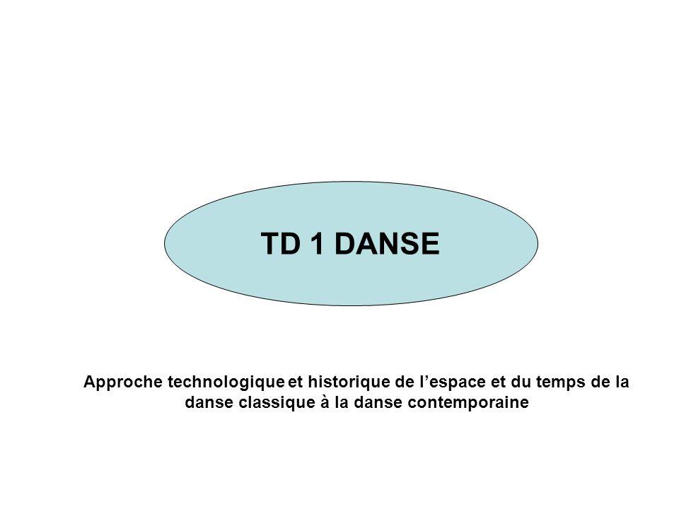 TD 1 DANSE Approche technologique et historique de lespace et du temps de la danse classique à la danse contemporaine