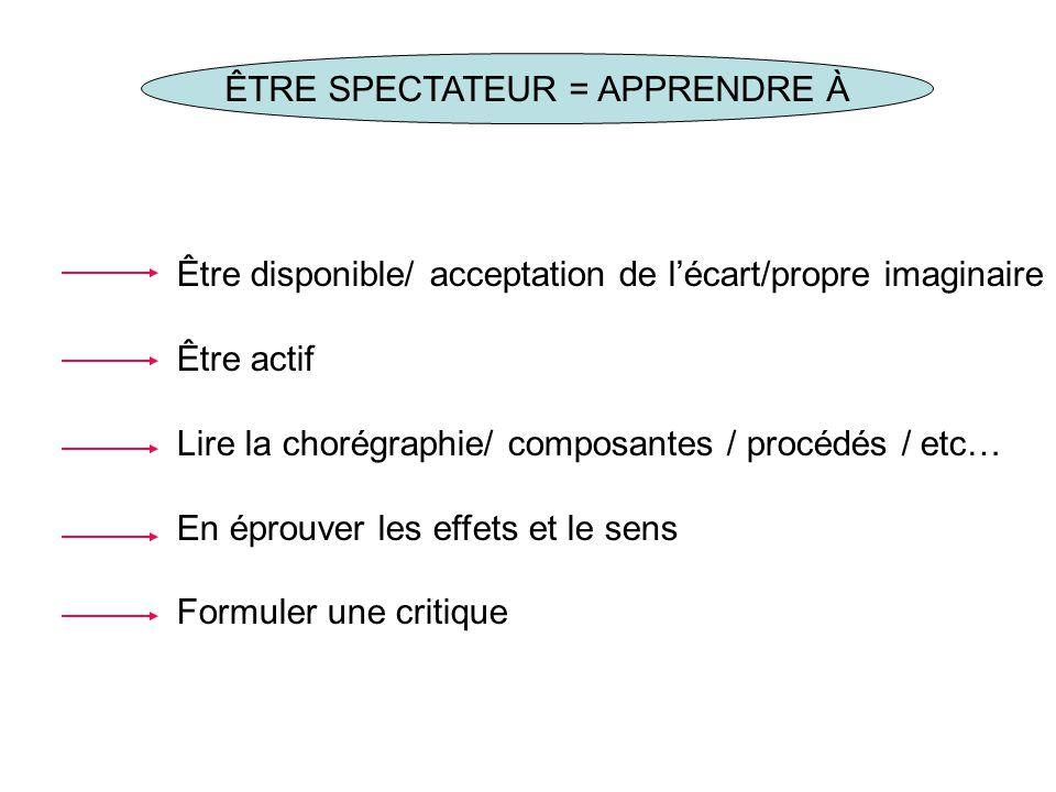 ÊTRE SPECTATEUR = APPRENDRE À Être disponible/ acceptation de lécart/propre imaginaire Être actif Lire la chorégraphie/ composantes / procédés / etc…