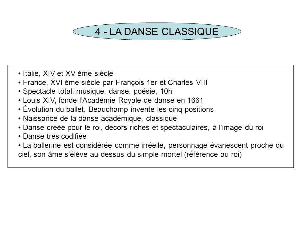 4 - LA DANSE CLASSIQUE Italie, XIV et XV ème siècle France, XVI ème siècle par François 1er et Charles VIII Spectacle total: musique, danse, poésie, 1