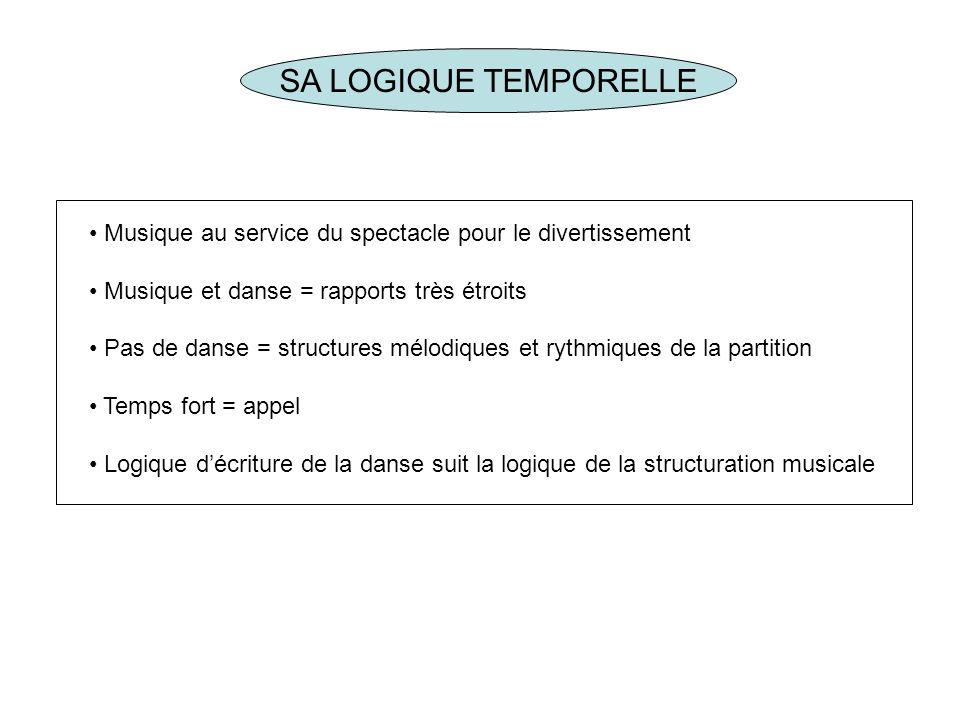 SA LOGIQUE TEMPORELLE Musique au service du spectacle pour le divertissement Musique et danse = rapports très étroits Pas de danse = structures mélodi
