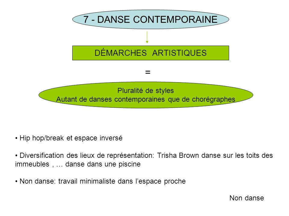 7 - DANSE CONTEMPORAINE DÉMARCHES ARTISTIQUES Pluralité de styles Autant de danses contemporaines que de chorégraphes = Non danse Hip hop/break et esp