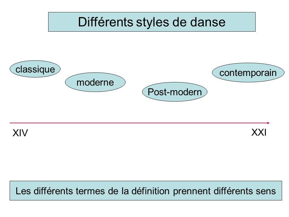 Différents styles de danse classique moderne Post-modern contemporain XIV XXI Les différents termes de la définition prennent différents sens
