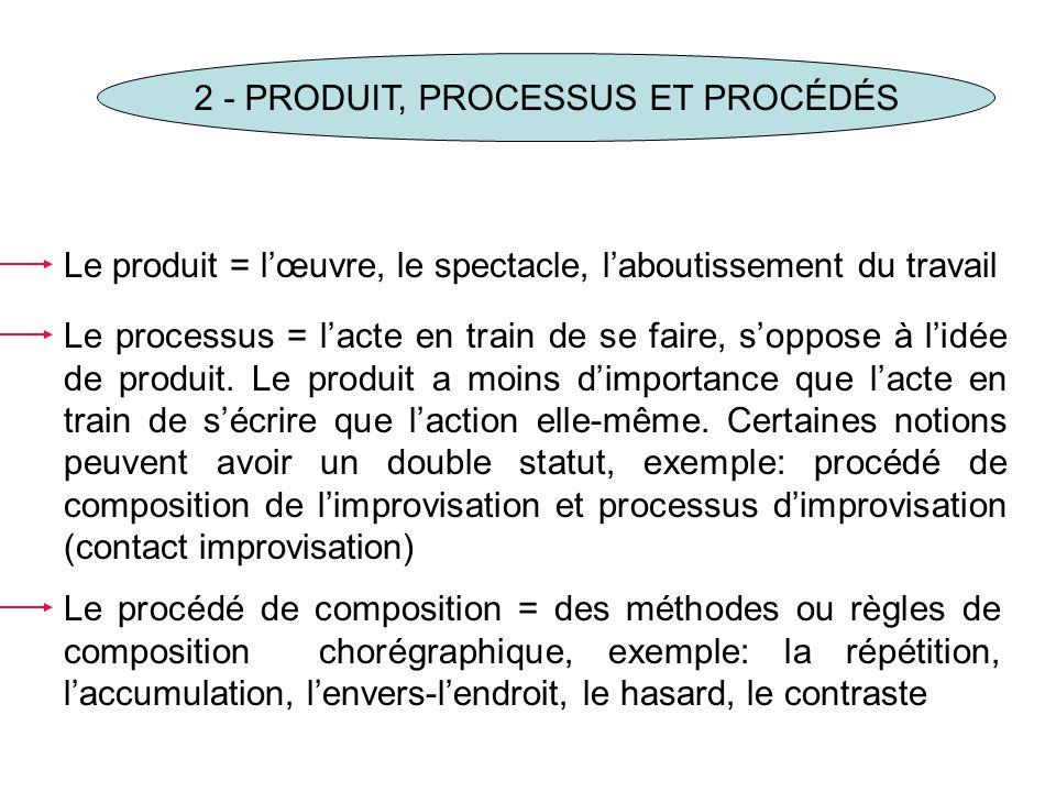 2 - PRODUIT, PROCESSUS ET PROCÉDÉS Le produit = lœuvre, le spectacle, laboutissement du travail Le processus = lacte en train de se faire, soppose à l